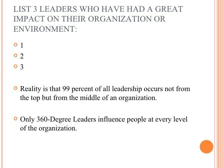 LIST 3 LEADERS WHO HAVE HAD A GREAT IMPACT ON THEIR ORGANIZATION OR ENVIRONMENT: <ul><li>1 </li></ul><ul><li>2 </li></ul><...