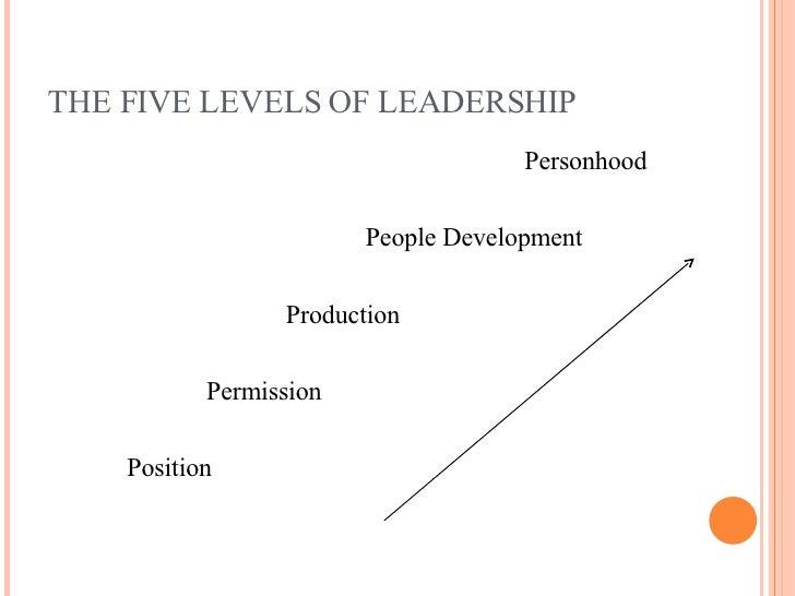 THE FIVE LEVELS OF LEADERSHIP <ul><li>Personhood </li></ul><ul><li>People Development </li></ul><ul><li>Production </li></...
