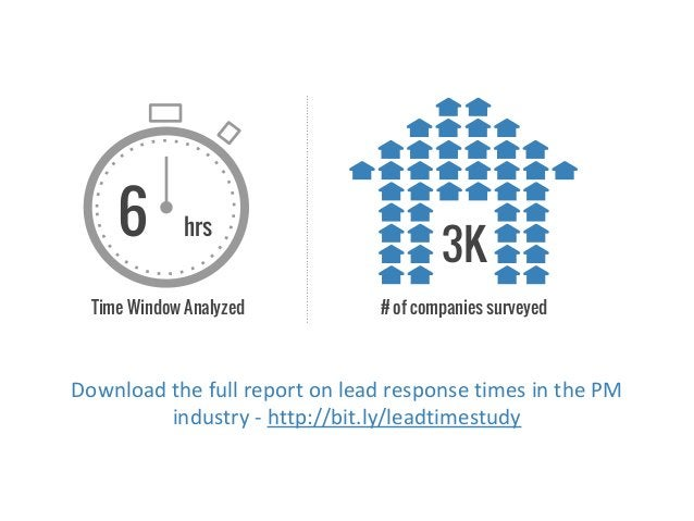 3K 6 hrs Time Window Analyzed # of companies surveyed Download the full report on lead response times in the PM industry -...