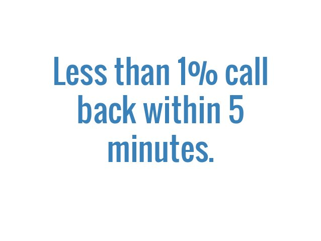 Less than 1% call back within 5 minutes.