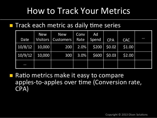 """Iden/fying#the#""""Cri/cal#Few""""#Metrics#!   What#are#the#metrics#for#your#business?#!   Where#is#current#value#for#each#met..."""