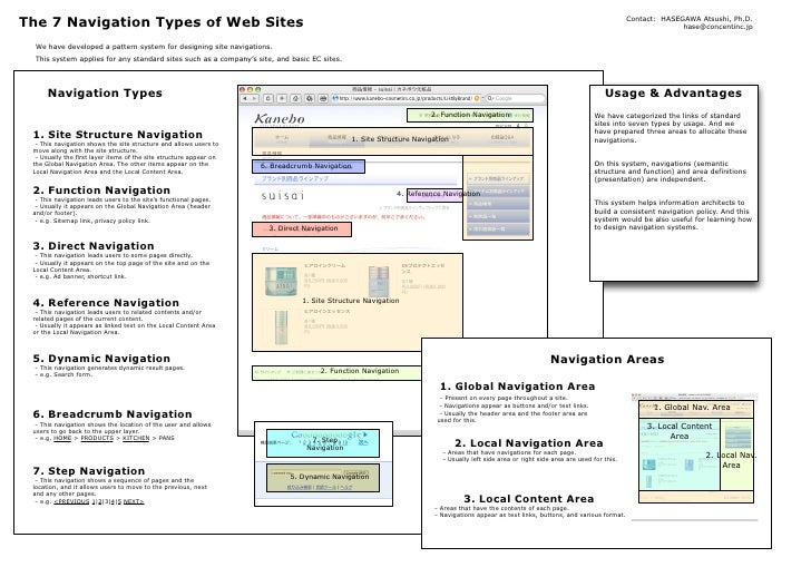 The 7 Navigation Types of Web Sites                                                                                       ...