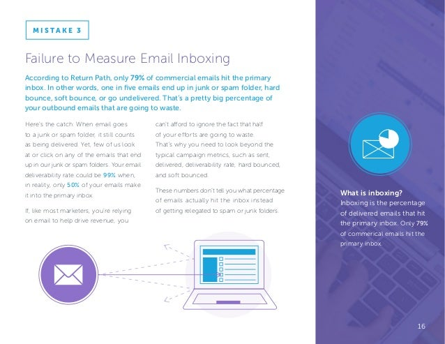 The 8-biggest-mistakes-email-marketers-make-how-to-avoid