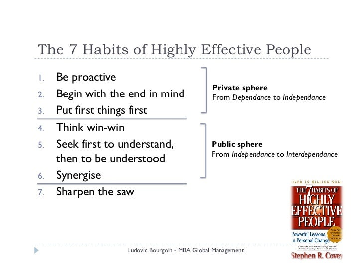 8th habit Stephen covey wants to help people find their voice he has certainly found his his book the seven habits of highly effective people has sold more than 15 million copies and been translated into 37 languages now, he has written a highly anticipated sequel, called the 8th habit covey tells the.