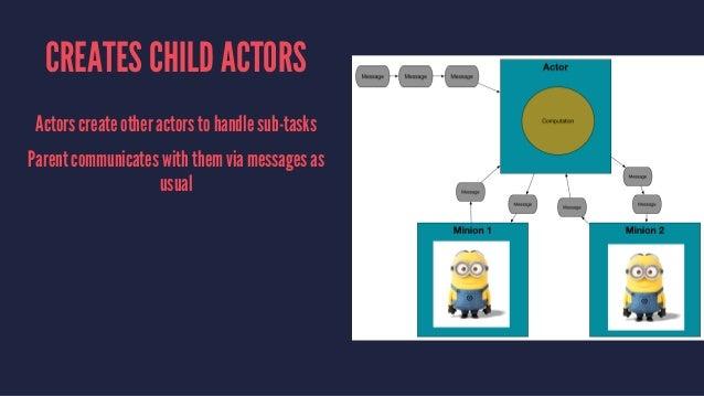 CREATES CHILD ACTORS Actors create other actors to handle sub-tasks Parent communicates with them via messages as usual