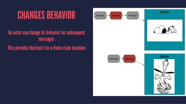 CHANGES BEHAVIOR An actor can change its behavior for subsequent messages This provides the basis for a finite state machi...