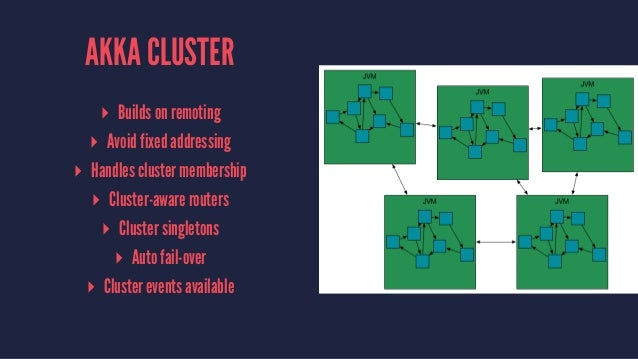 AKKA CLUSTER ▸ Builds on remoting ▸ Avoid fixed addressing ▸ Handles cluster membership ▸ Cluster-aware routers ▸ Cluster ...