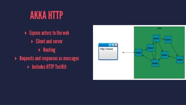 AKKA HTTP ▸ Expose actors to the web ▸ Client and server ▸ Routing ▸ Requests and responses as messages ▸ Includes HTTP Te...