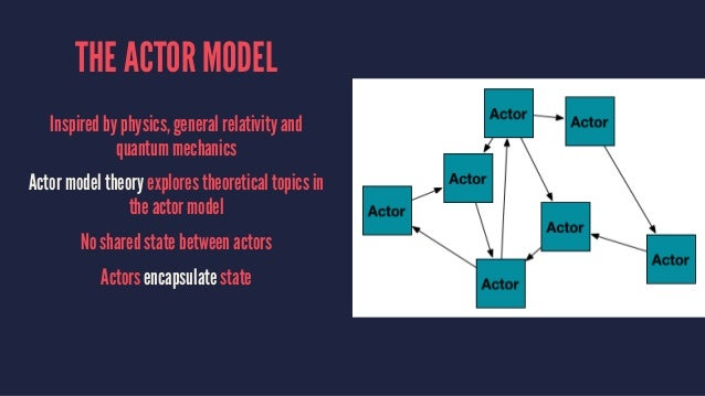 THE ACTOR MODEL Inspired by physics, general relativity and quantum mechanics Actor model theory explores theoretical topi...