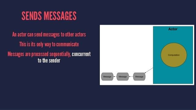 SENDS MESSAGES An actor can send messages to other actors This is its only way to communicate Messages are processed seque...