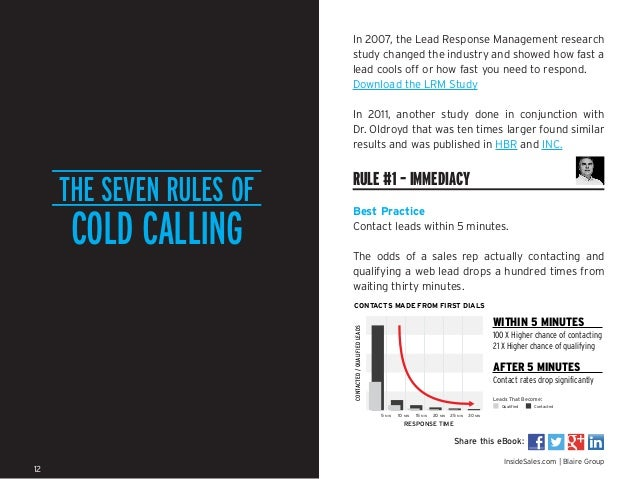 The art of cold calling the science of contact ratios ebook11 12 fandeluxe Images