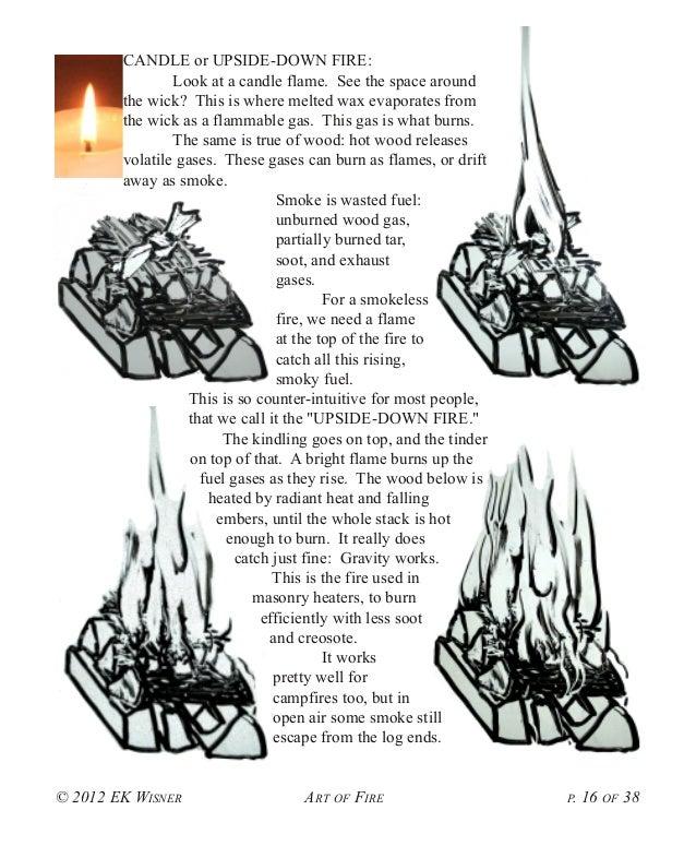 The art-of-fire