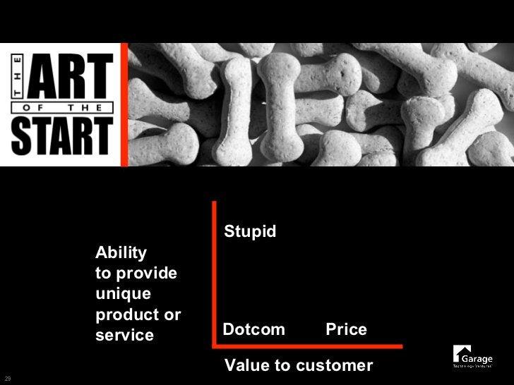 Stupid      Ability      to provide      unique      product or                   Dotcom     Price      service           ...