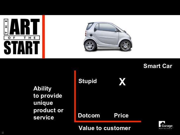 Smart Car                                 X                   Stupid      Ability      to provide      unique      product...