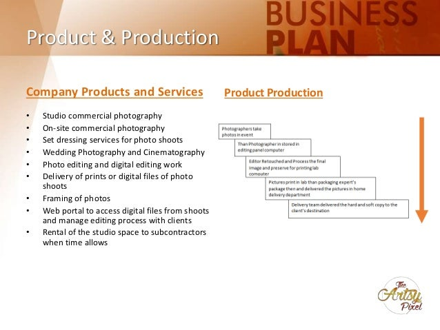 Business Plan Photography Business Slides