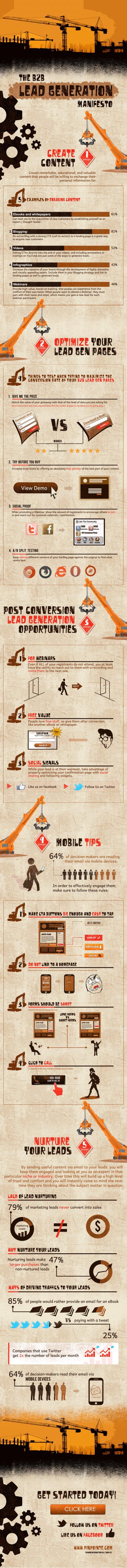 Infographic: The B2B Lead Generation Manifesto