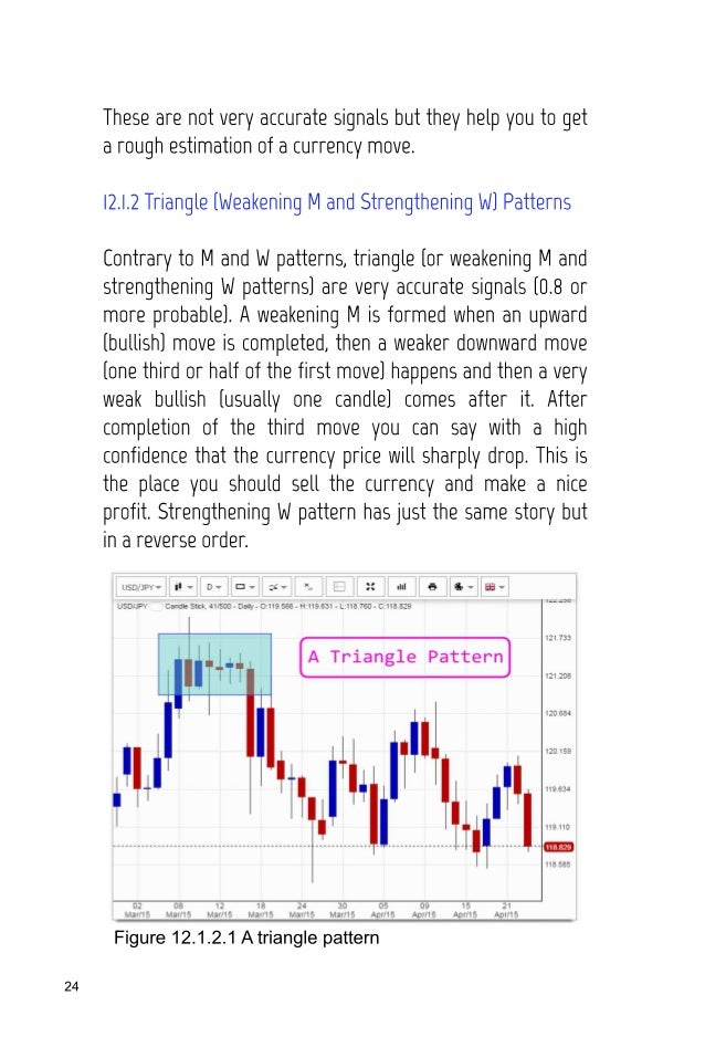 Best books to learn forex
