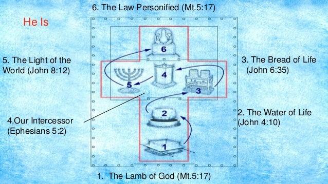 The blueprint 1 god s gps juiced nailed feet wounded 41 malvernweather Choice Image