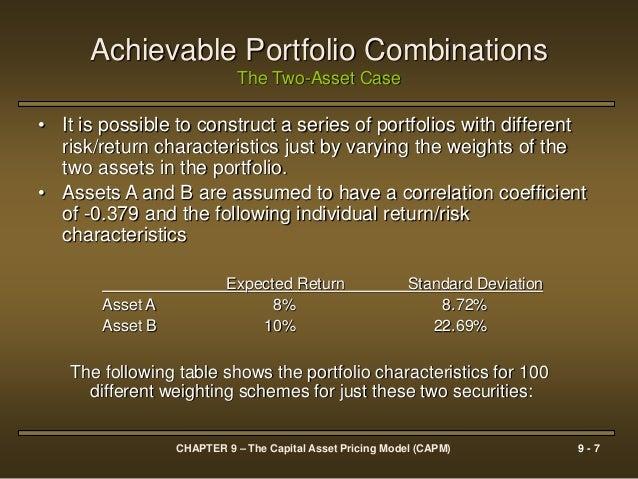 Achievable Portfolio Combinations The Capital Asset Pricing Model (CAPM); 7.
