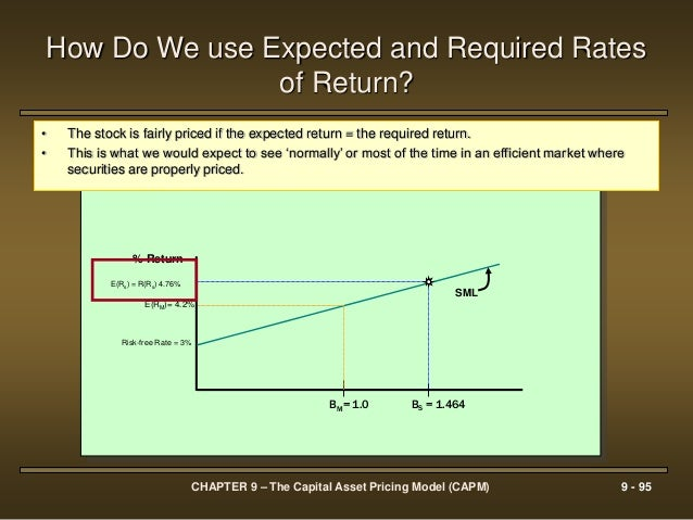 capital asset pricing model capm versus The capital asset pricing model (capm) is the product of a financial investment  theory that reflects the relationship between risk and expected return the model .