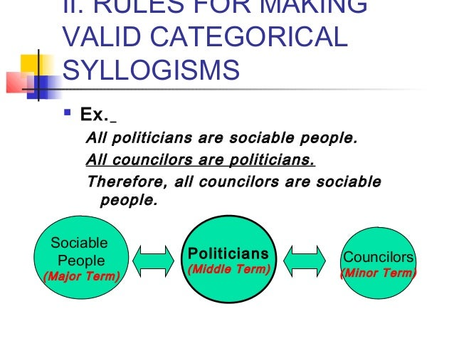 categorical syllogism A syllogism is a form of argument that contains a major premise, a minor premise and a conclusion.