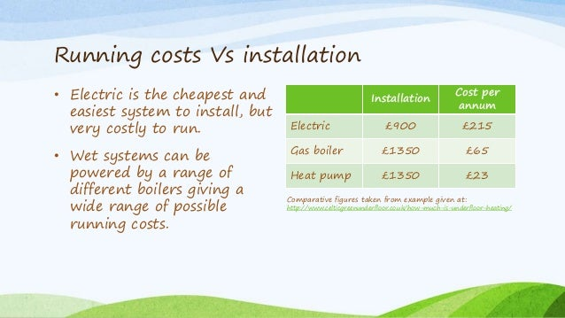 The Cost Of Underfloor Heating - Cost of installing underfloor heating