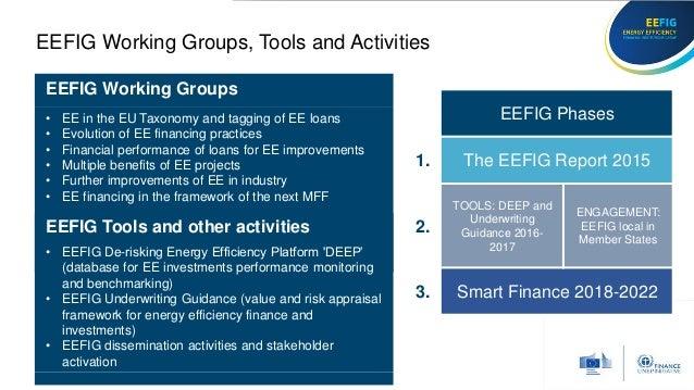 The-de-risking-energy-efficiency-platform-presentation-Peter-Sweatman-and-Carsten-Glenting Slide 3
