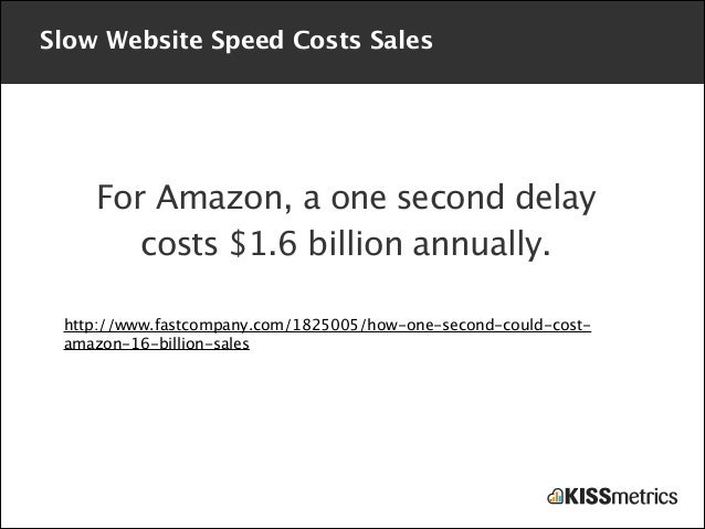 Slow Website Speed Costs Sales  For Amazon, a one second delay costs $1.6 billion annually.  ! http://www.fastcompany.com/...