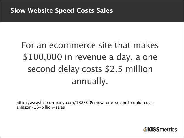 Slow Website Speed Costs Sales  For an ecommerce site that makes $100,000 in revenue a day, a one second delay costs $2.5 ...