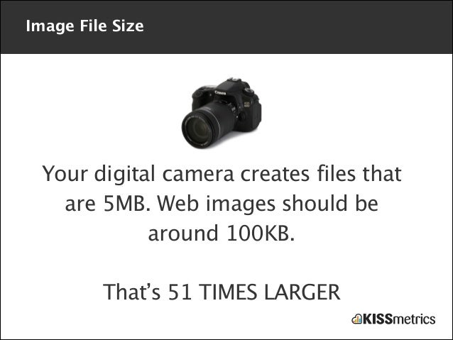 Image File Size  Your digital camera creates files that are 5MB. Web images should be around 100KB.  !  That's 51 TIMES LA...