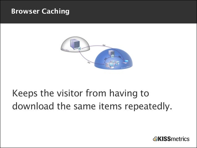 Browser Caching  Keeps the visitor from having to download the same items repeatedly.
