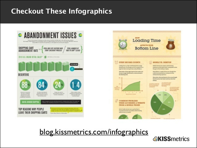 Checkout These Infographics  blog.kissmetrics.com/infographics