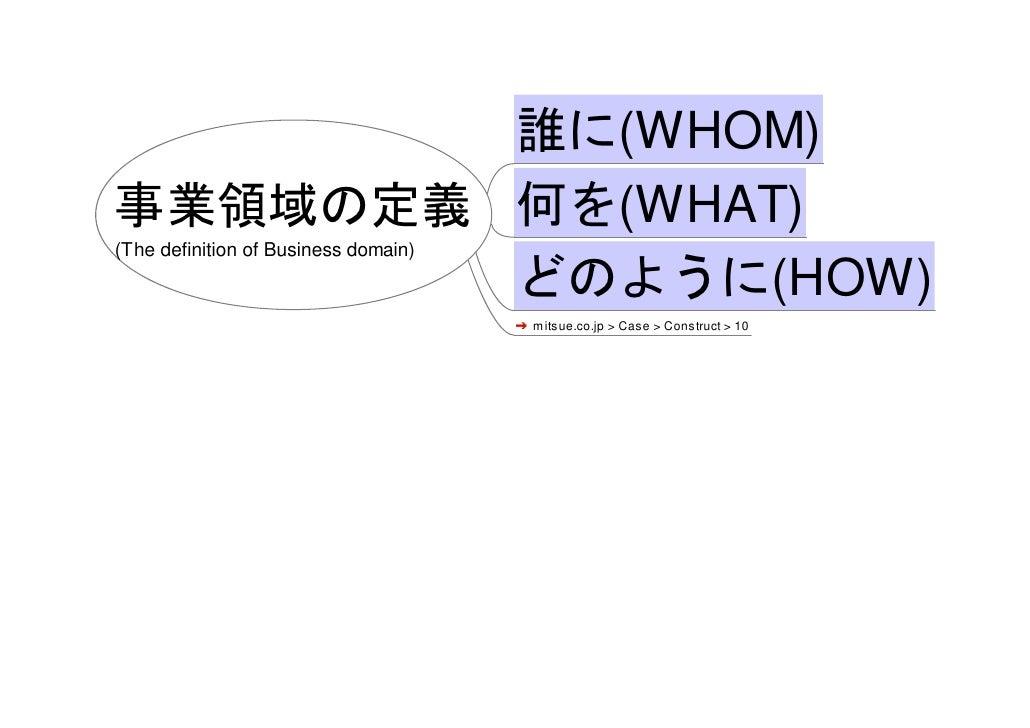 誰に(WHOM) 事業領域の定義 何を(WHAT) (The definition of Business domain)          どのように(HOW)                                       mi...