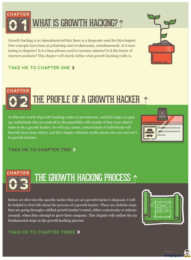 THE PROFILE OF A GROWTH HACKER THE GROWTH HACKING PROCESS WHAT IS GROWTH HACKING? Growth hacking is so misunderstood that ...