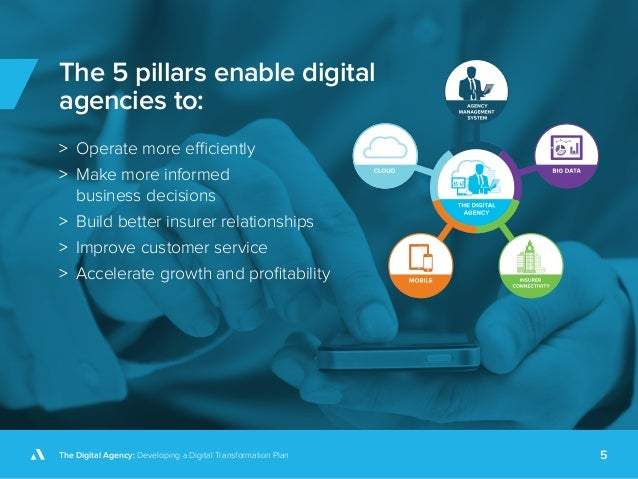 The Digital Insurance Agency Developing A Digital
