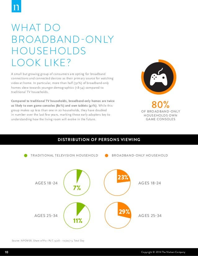 WHAT DO  BROADBAND-ONLY  HOUSEHOLDS  LOOK LIKE?  A small but growing group of consumers are opting for broadband  connecti...