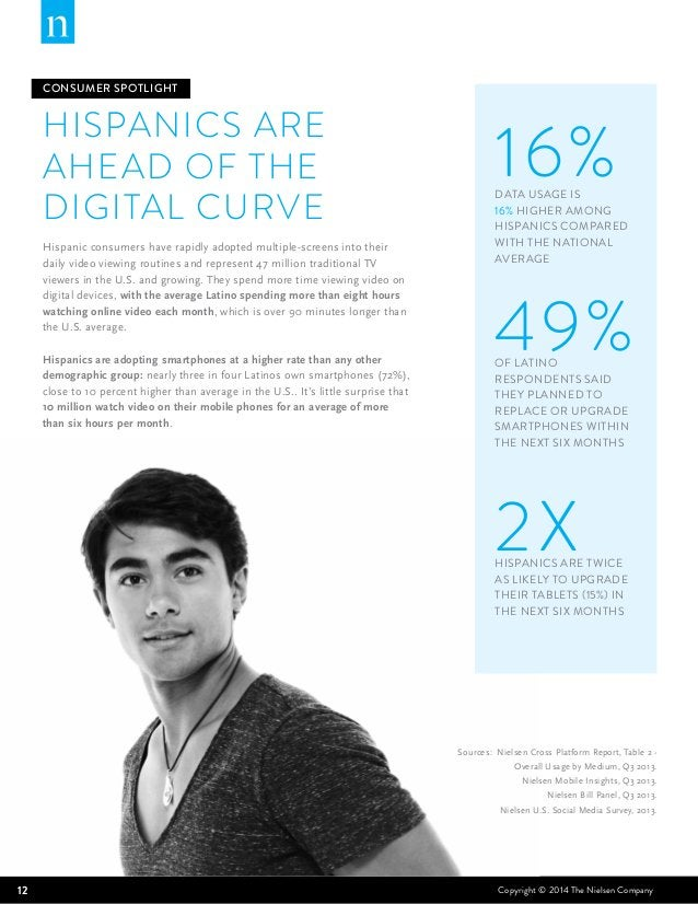 CONSUMER SPOTLIGHT  HISPANICS ARE  AHEAD OF THE  DIGITAL CURVE  Hispanic consumers have rapidly adopted multiple-screens i...