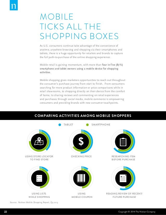 MOBILE  TICKS ALL THE  SHOPPING BOXES  As U.S. consumers continue take advantage of the convenience of  anytime, anywhere ...