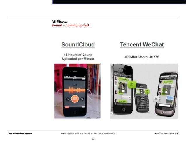 Apurva Chamaria - ConfidentialThe Digital Evolution n Marketing11Apurva Chamaria - ConfidentialAll Rise…Sound – coming up ...