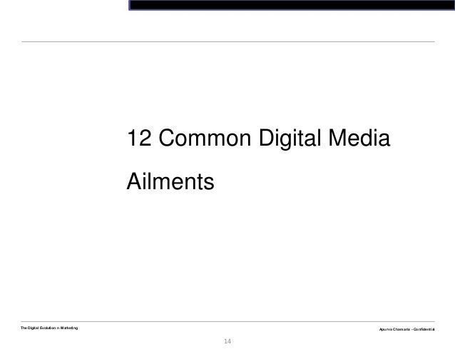 Apurva Chamaria - ConfidentialThe Digital Evolution n Marketing14Apurva Chamaria - Confidential12 Common Digital MediaAilm...
