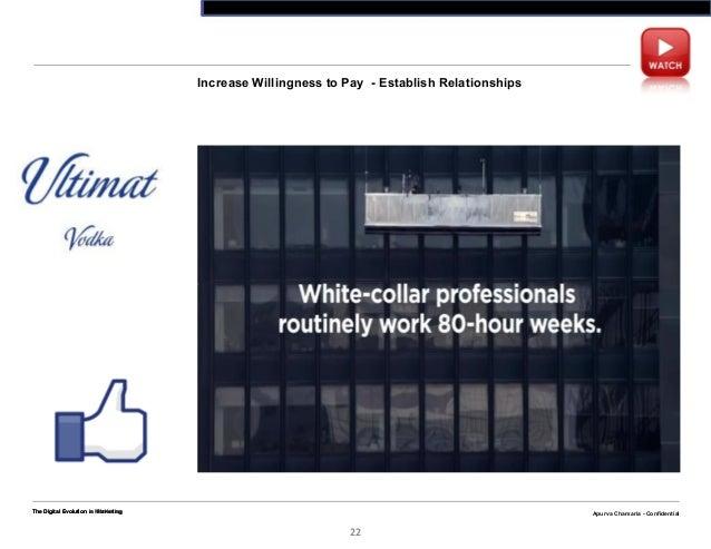 Apurva Chamaria - ConfidentialThe Digital Evolution n Marketing22Apurva Chamaria - ConfidentialIncrease Willingness to Pay...