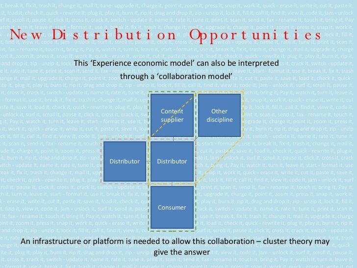 New Distribution Opportunities  use it, break it, fix it, trash it, change it, mail it, tune- upgrade it, charge it, point...