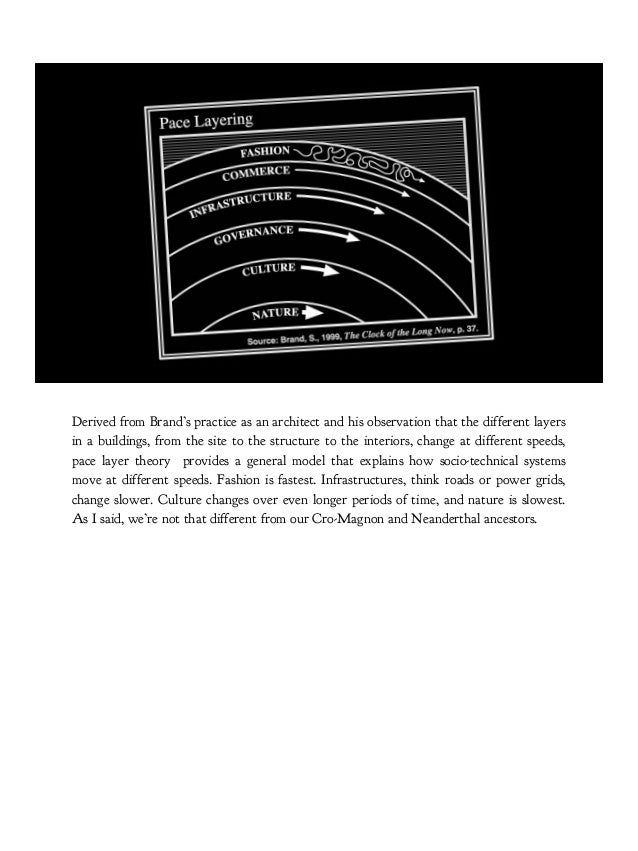 Lacerda, F., Lima-Marques, M. Information Architecture as an Academic Discipline. In Resmini, A. (2014). Reframing Informa...
