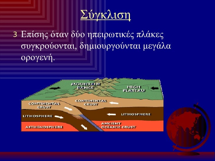 Σύγκλιση <ul><li>Επίσης όταν δύο ηπειρωτικές πλάκες συγκρούονται, δημιουργούνται μεγάλα ορογενή. </li></ul>