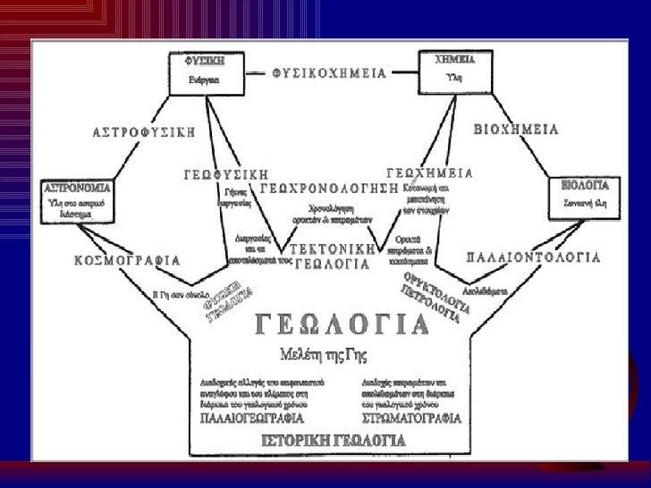<ul><li>Οι βασικοί (κλασικοί) κλάδοι της Γεωλογίας είναι: Ιστορική Γεωλογία (Παλαιογεωγραφία, Στρωματογραφία) Ορυκτολογία ...