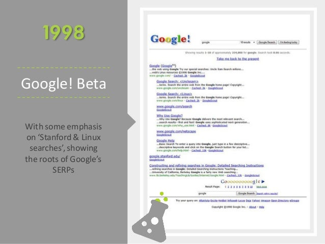 google search engine history Want a copy of your personal google search history for your very own now you can export and download it, though it's in a funky file format.