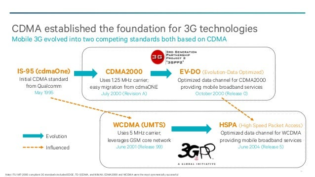 the evolution how 3g to 4g technologies However, in the evolution of telecom technologies like 2g, 3g, 4g, volte etc very few people understand the underlying implication of these technologies it is vital that customers understand.