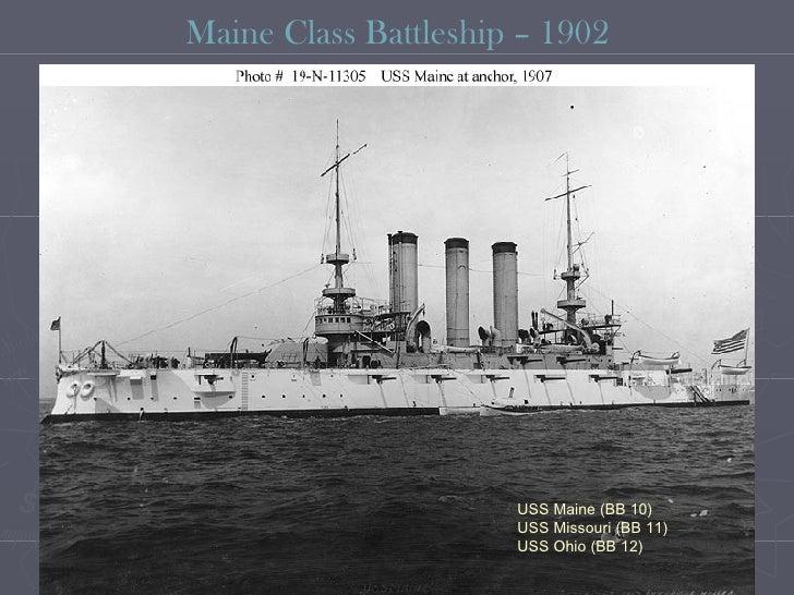 The Evolution Of The Battleship