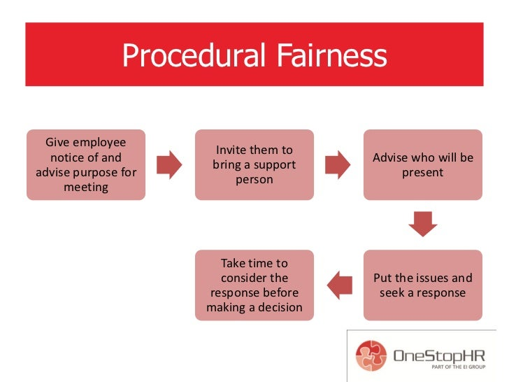 procedural fairness in unfair dismissal In articles and presentations on unfair dismissal the importance of procedural fairness is a recurring theme this reflects sections 387 (b) and (c) of the fair work act 2009 (cth) which stipulate that, in considering whether it is satisfied that a dismissal was harsh, unjust or unreasonable, the .