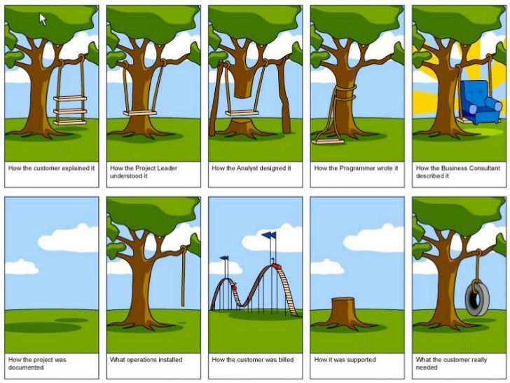 How applications are traditionally designed:                  User Interface                            Logic             ...